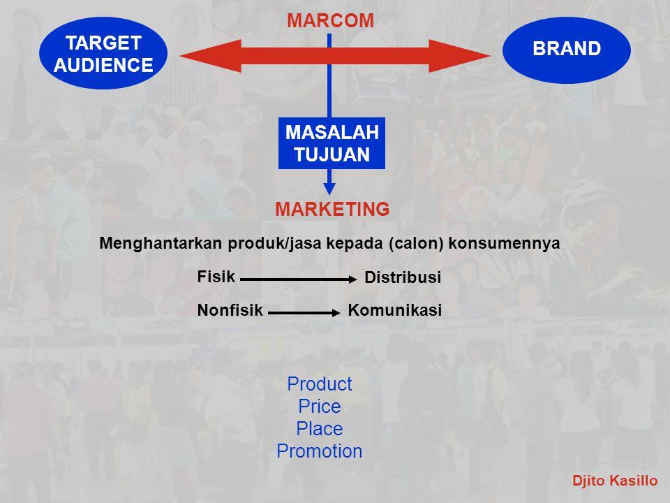 BRAND TARGET AUDIENCE MARCOM MARKETING Product Price Place Promotion MASALAH TUJUAN Menghantarkan produk/jasa kepada (calon) konsumennya Fisik Nonfisi
