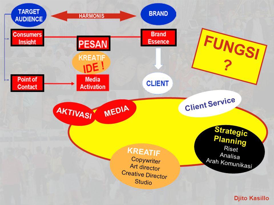 FUNGSI ? Client Service Strategic Planning Riset Analisa Arah Komunikasi KREATIF Copywriter Art director Creative Director Studio MEDIA AKTIVASI Djito