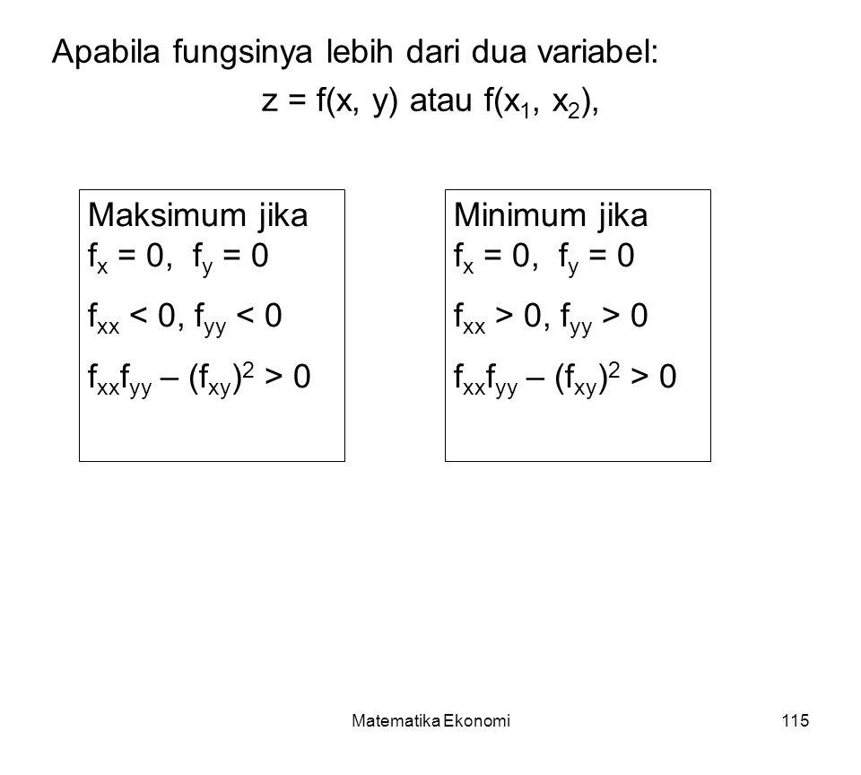 Matematika Ekonomi115 Apabila fungsinya lebih dari dua variabel: z = f(x, y) atau f(x 1, x 2 ), Maksimum jika f x = 0, f y = 0 f xx < 0, f yy < 0 f xx f yy – (f xy ) 2 > 0 Minimum jika f x = 0, f y = 0 f xx > 0, f yy > 0 f xx f yy – (f xy ) 2 > 0