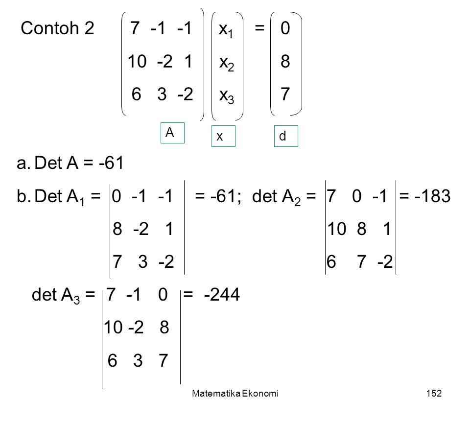 Matematika Ekonomi152 Contoh 2 7 -1 -1 x 1 = 0 10 -2 1 x 2 8 6 3 -2 x 3 7 A xd a.Det A = -61 b.Det A 1 = 0 -1 -1 = -61; det A 2 = 7 0 -1 = -183 8 -2 1 10 8 1 7 3 -2 6 7 -2 det A 3 = 7 -1 0 = -244 10 -2 8 6 3 7