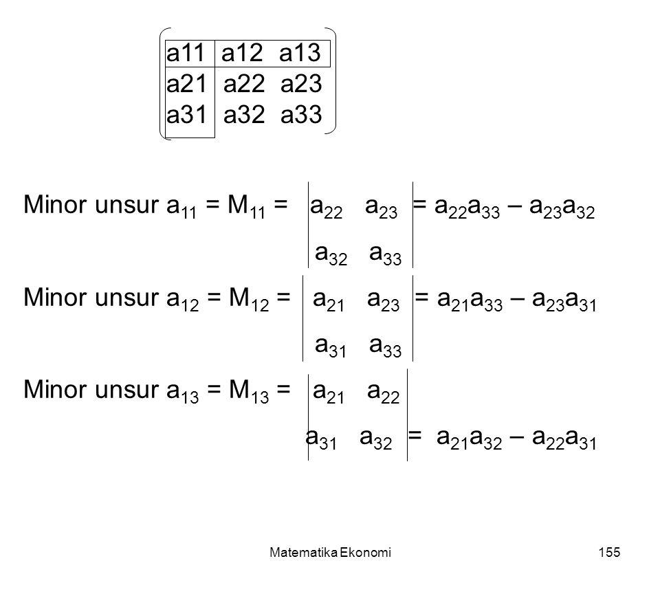 Matematika Ekonomi155 a11 a12 a13 a21 a22 a23 a31 a32 a33 Minor unsur a 11 = M 11 = a 22 a 23 = a 22 a 33 – a 23 a 32 a 32 a 33 Minor unsur a 12 = M 12 = a 21 a 23 = a 21 a 33 – a 23 a 31 a 31 a 33 Minor unsur a 13 = M 13 = a 21 a 22 a 31 a 32 = a 21 a 32 – a 22 a 31
