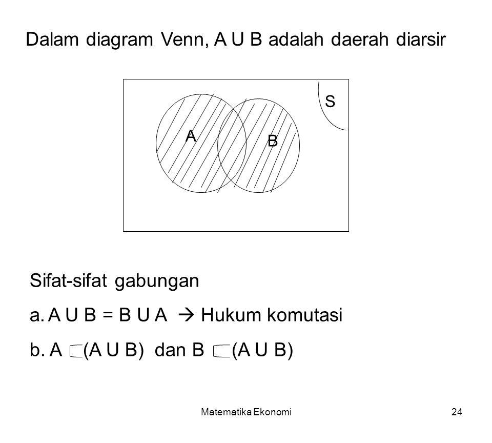 Matematika Ekonomi24 Dalam diagram Venn, A U B adalah daerah diarsir A B S Sifat-sifat gabungan a.A U B = B U A  Hukum komutasi b.