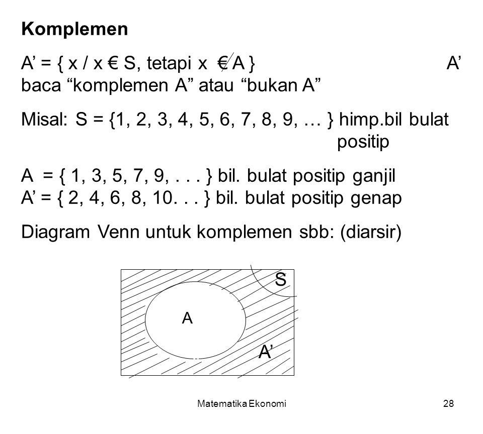 Matematika Ekonomi28 Komplemen A' = { x / x € S, tetapi x € A } A' baca komplemen A atau bukan A Misal: S = {1, 2, 3, 4, 5, 6, 7, 8, 9, … } himp.bil bulat positip A = { 1, 3, 5, 7, 9,...