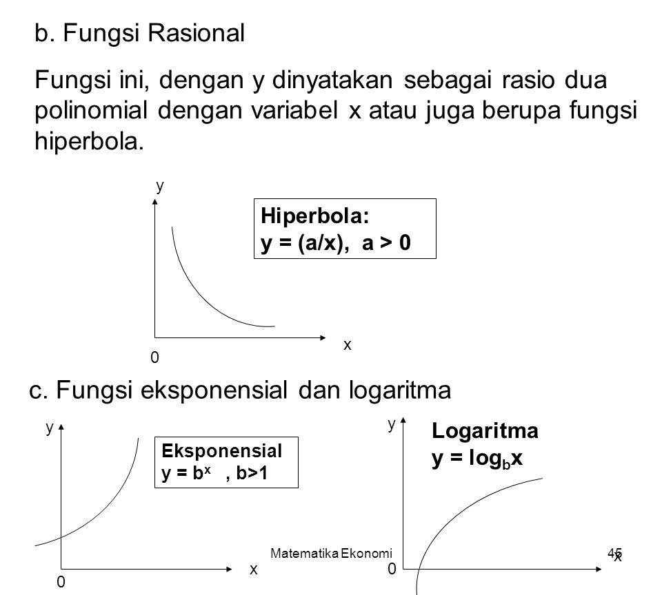 Matematika Ekonomi45 b.