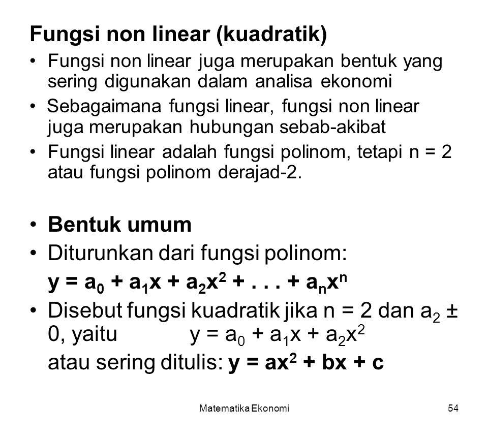 Matematika Ekonomi54 Fungsi non linear (kuadratik) Fungsi non linear juga merupakan bentuk yang sering digunakan dalam analisa ekonomi Sebagaimana fungsi linear, fungsi non linear juga merupakan hubungan sebab-akibat Fungsi linear adalah fungsi polinom, tetapi n = 2 atau fungsi polinom derajad-2.