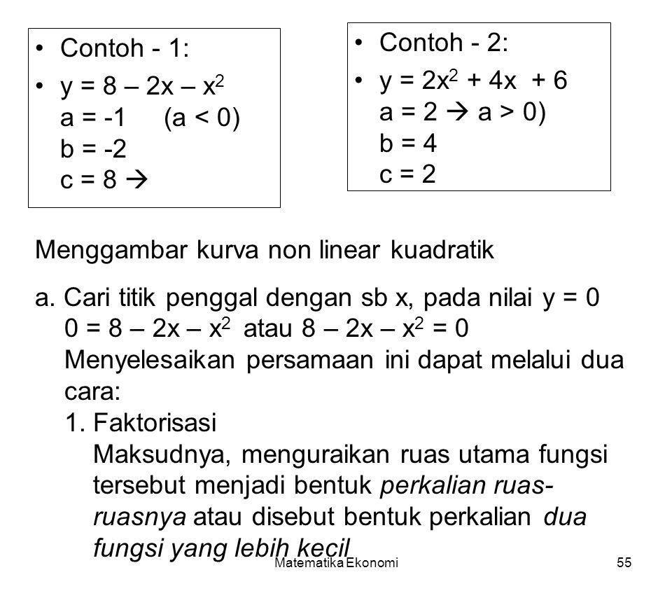 Matematika Ekonomi55 Contoh - 1: y = 8 – 2x – x 2 a = -1 (a < 0) b = -2 c = 8  Contoh - 2: y = 2x 2 + 4x + 6 a = 2  a > 0) b = 4 c = 2 Menggambar kurva non linear kuadratik a.