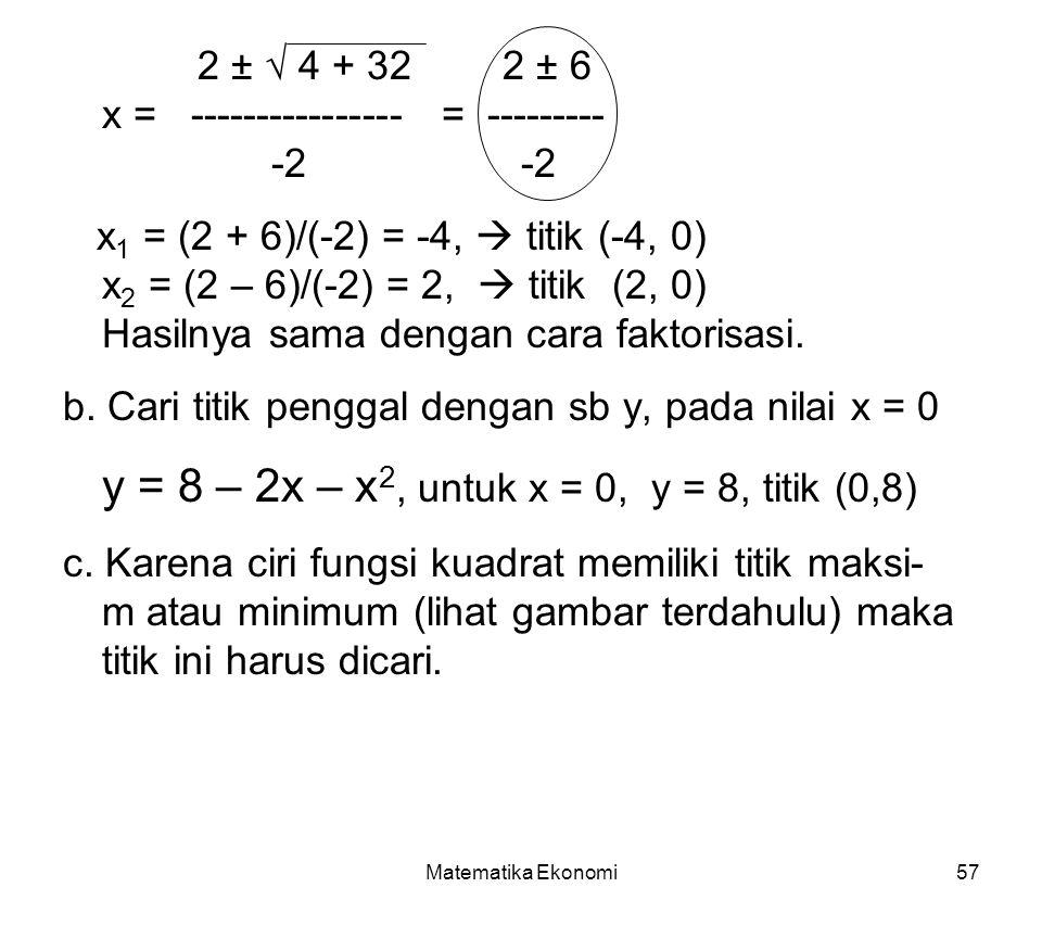 Matematika Ekonomi57 2 ± √ 4 + 32 2 ± 6 x = ---------------- = --------- -2 -2 x 1 = (2 + 6)/(-2) = -4,  titik (-4, 0) x 2 = (2 – 6)/(-2) = 2,  titik (2, 0) Hasilnya sama dengan cara faktorisasi.