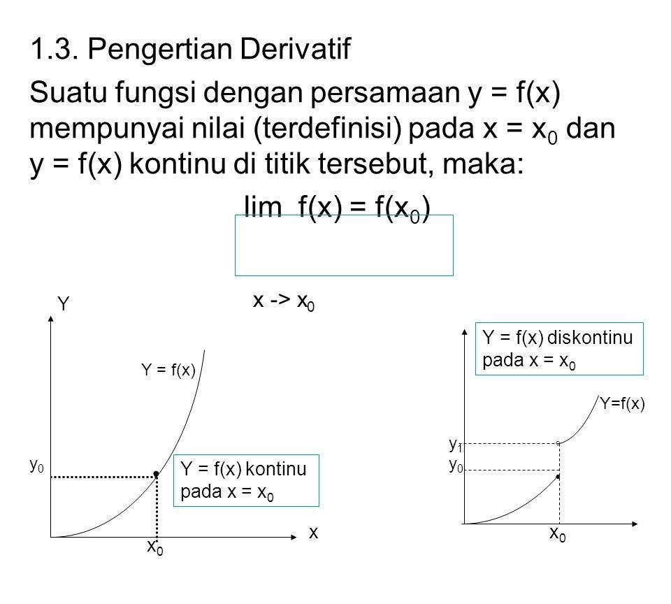 1.3. Pengertian Derivatif Suatu fungsi dengan persamaan y = f(x) mempunyai nilai (terdefinisi) pada x = x 0 dan y = f(x) kontinu di titik tersebut, ma