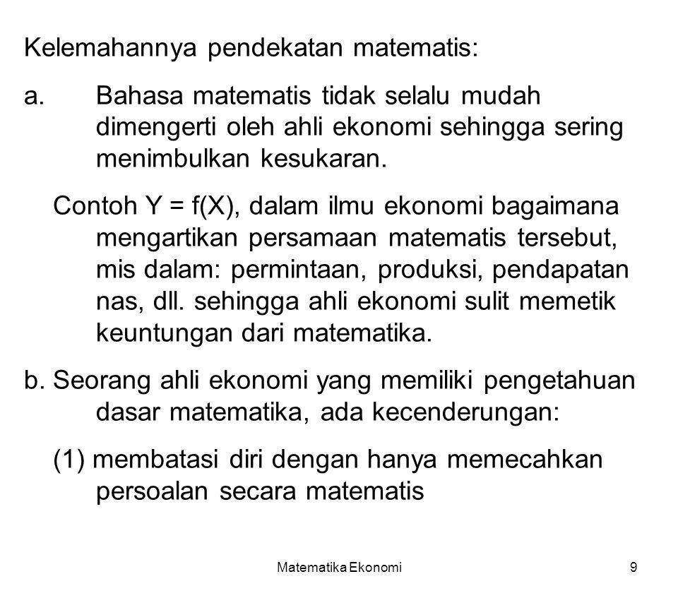 Matematika Ekonomi80 DERIFATIF 1.1.
