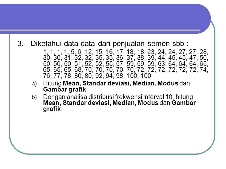 3.Diketahui data-data dari penjualan semen sbb : 1, 1, 1, 1, 5, 6, 12, 15, 16, 17, 18, 18, 23, 24, 24, 27, 27, 28, 30, 30, 31, 32, 32, 35, 35, 36, 37,