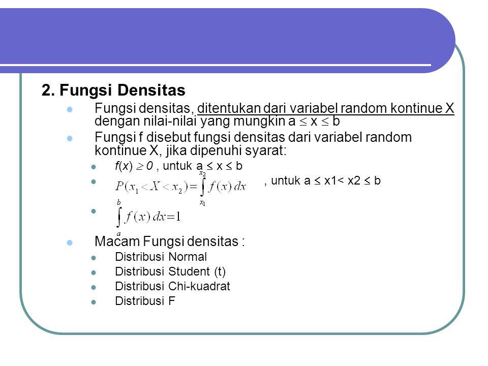 2. Fungsi Densitas Fungsi densitas, ditentukan dari variabel random kontinue X dengan nilai-nilai yang mungkin a  x  b Fungsi f disebut fungsi densi