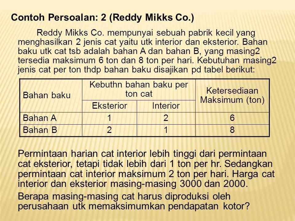 Reddy Mikks Co. mempunyai sebuah pabrik kecil yang menghasilkan 2 jenis cat yaitu utk interior dan eksterior. Bahan baku utk cat tsb adalah bahan A da