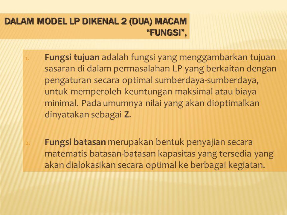 "DALAM MODEL LP DIKENAL 2 (DUA) MACAM ""FUNGSI"", 1. Fungsi tujuan adalah fungsi yang menggambarkan tujuan sasaran di dalam permasalahan LP yang berkaita"