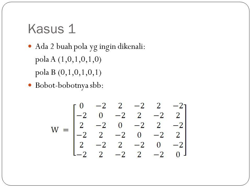 Algoritma Aktivasi node pertama pola A Aktivasi node kedua pola A Node 3-6 hasilnya 4,-6,4,-6 cara yg sama lakukan utk pola B yg hasilnya -6,4,-6,4,-6,4