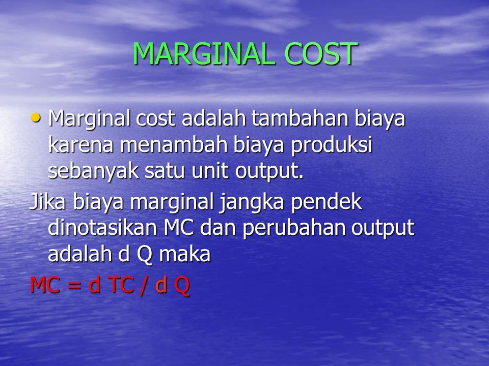 Marginal Cost Dalam jangka pendek, perubahan TC disebabakan perubahan VC, maka: MC = dVC / dQ