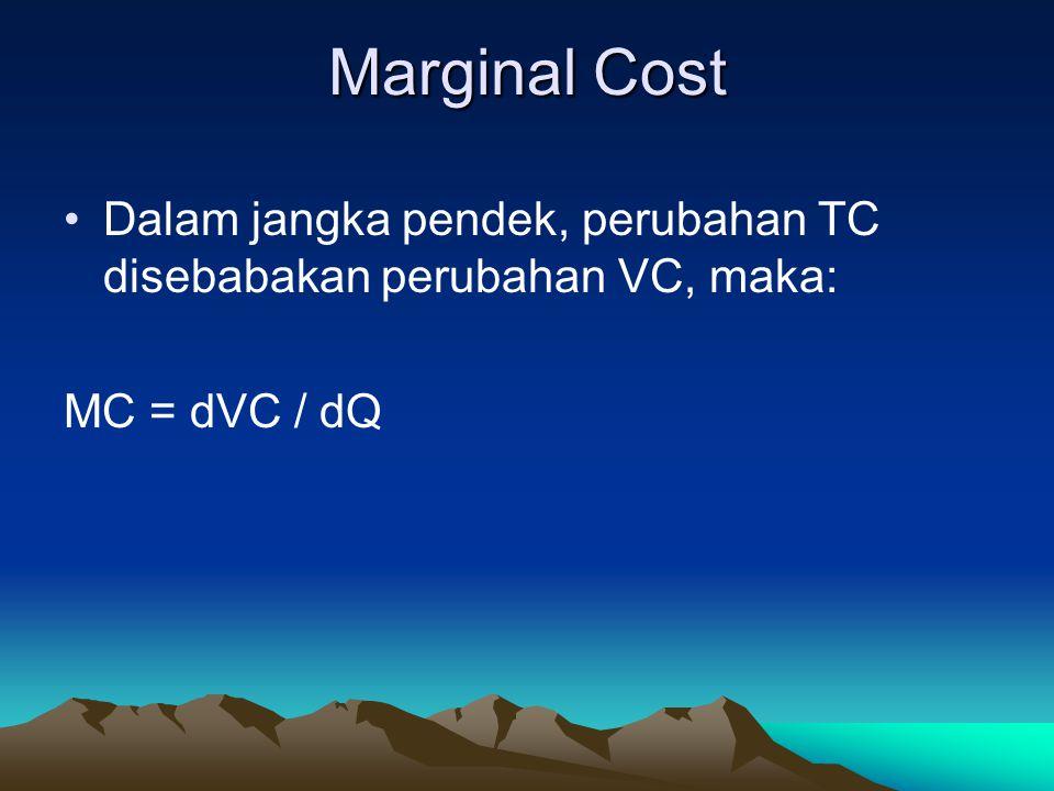 MARGINAL COST Output (Q) costcost MC Diminishing marginal Return set in here