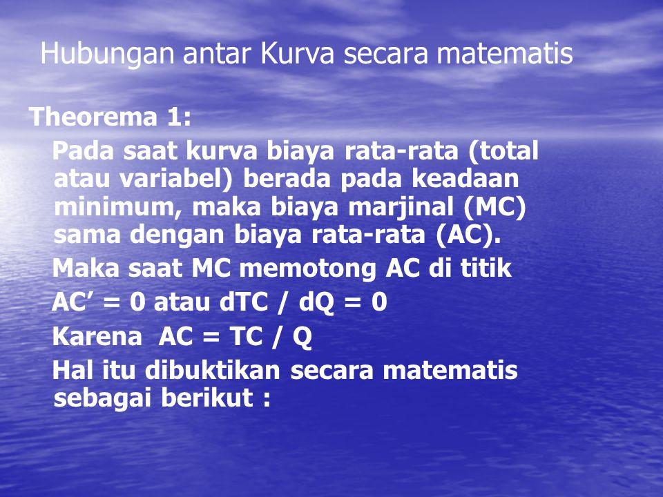 Hubungan antar Kurva secara matematis Theorema 1: Pada saat kurva biaya rata-rata (total atau variabel) berada pada keadaan minimum, maka biaya marjin