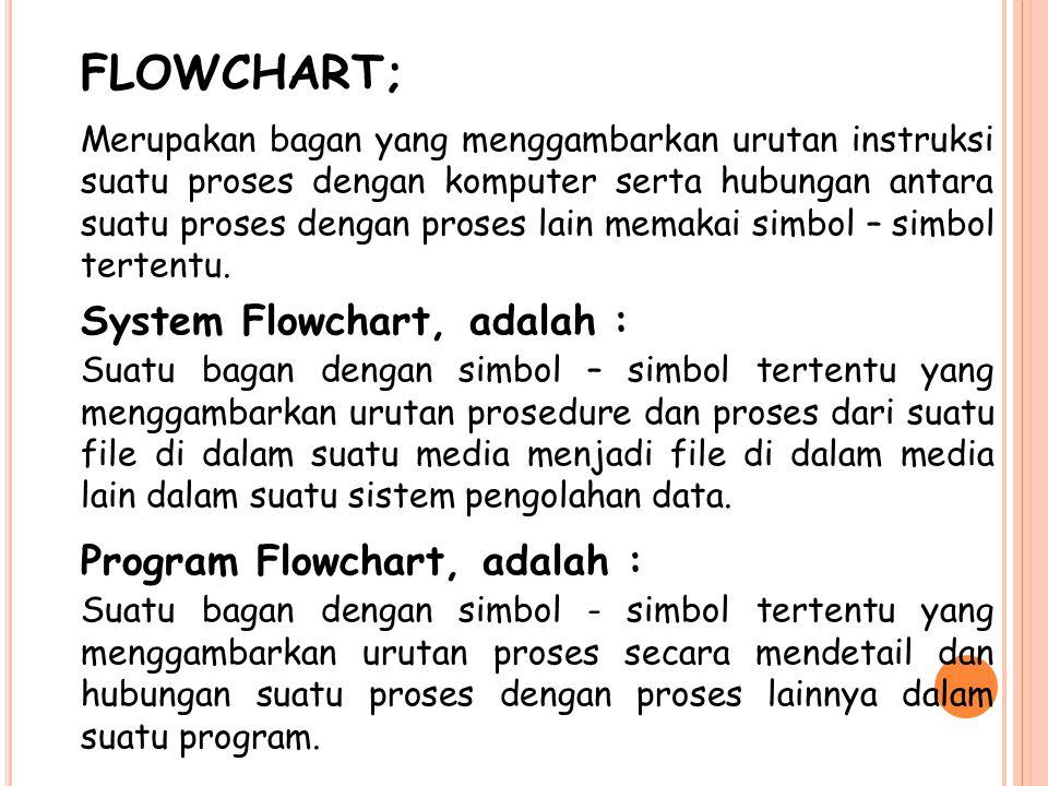 FLOWCHART; Merupakan bagan yang menggambarkan urutan instruksi suatu proses dengan komputer serta hubungan antara suatu proses dengan proses lain memakai simbol – simbol tertentu.