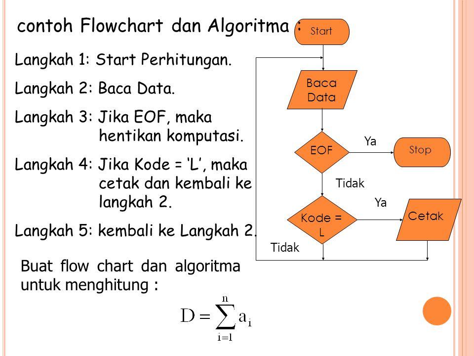 Langkah 1: Start Perhitungan.Langkah 2: Baca Data.