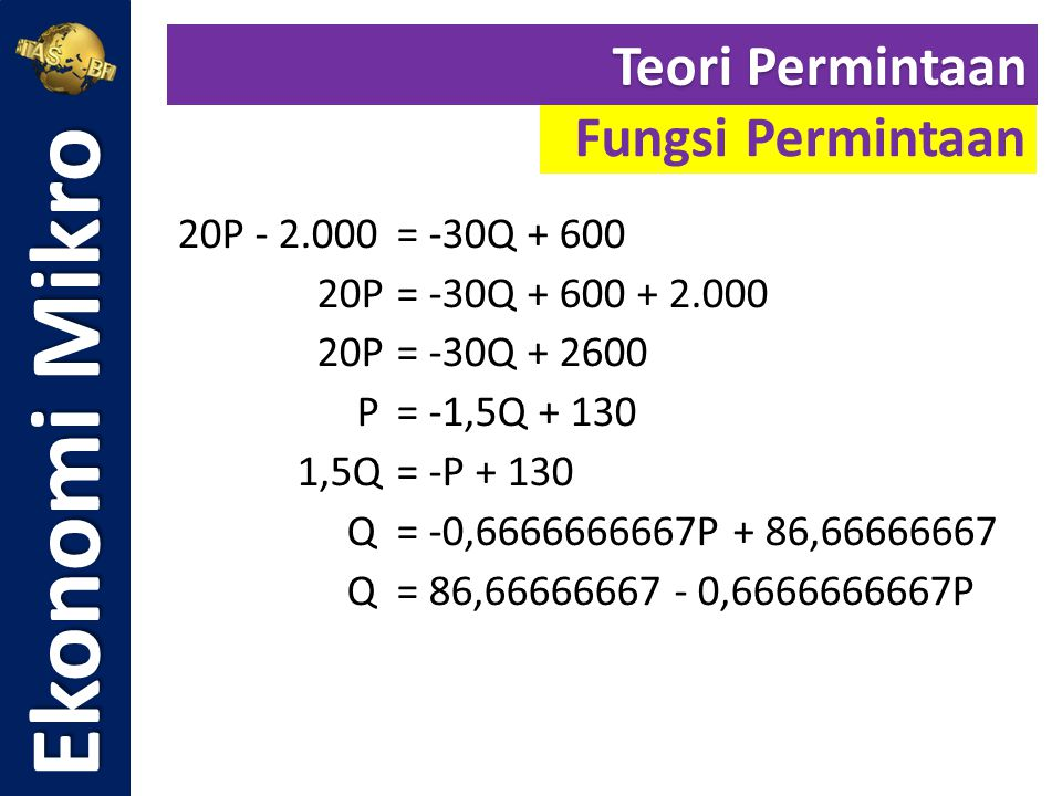 20P - 2.000 = -30Q + 600 20P = -30Q + 600 + 2.000 20P = -30Q + 2600 P= -1,5Q + 130 1,5Q = -P + 130 Q= -0,6666666667P + 86,66666667 Q= 86,66666667 - 0,