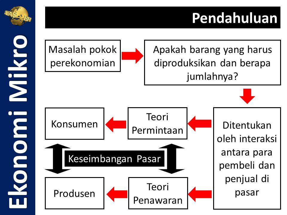 Pendahuluan Masalah pokok perekonomian Apakah barang yang harus diproduksikan dan berapa jumlahnya? Ditentukan oleh interaksi antara para pembeli dan