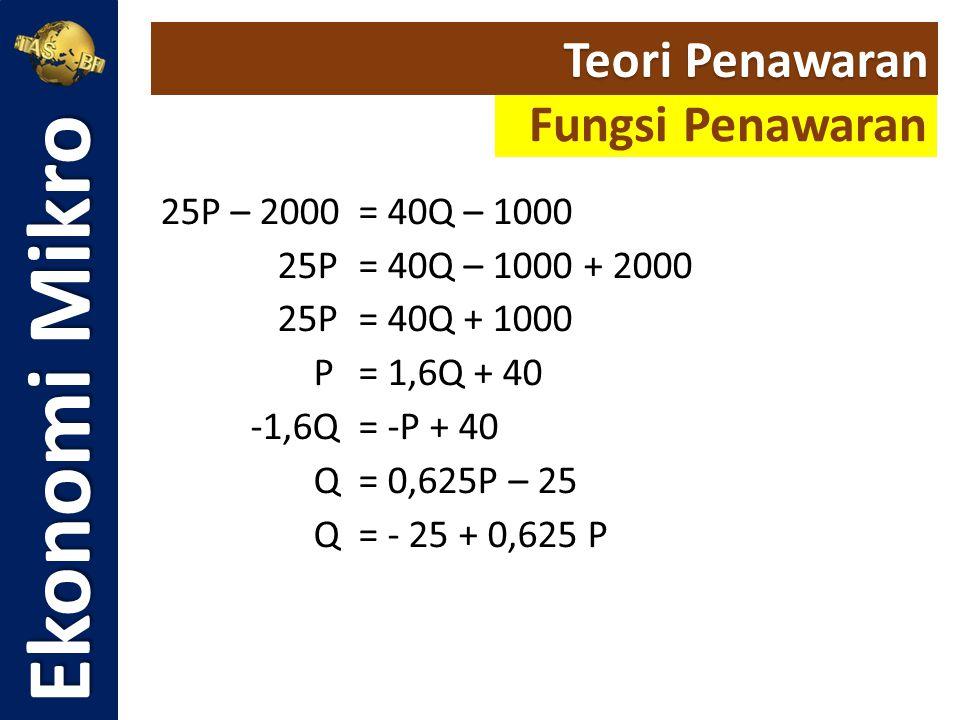25P – 2000= 40Q – 1000 25P= 40Q – 1000 + 2000 25P = 40Q + 1000 P = 1,6Q + 40 -1,6Q = -P + 40 Q= 0,625P – 25 Q= - 25 + 0,625 P Ekonomi Mikro Teori Pena