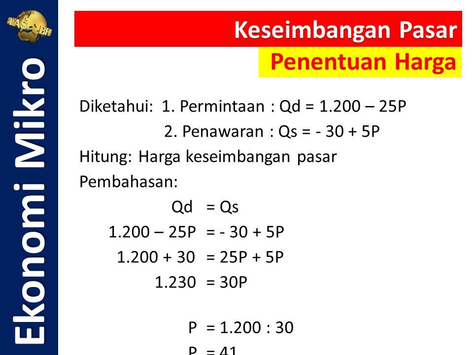 Diketahui:1. Permintaan : Qd = 1.200 – 25P 2. Penawaran : Qs = - 30 + 5P Hitung: Harga keseimbangan pasar Pembahasan: Qd = Qs 1.200 – 25P = - 30 + 5P