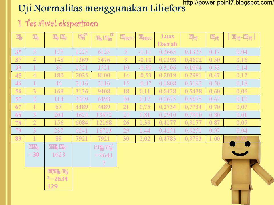 Uji Normalitas menggunakan Liliefors 1. Tes Awal eksperimen
