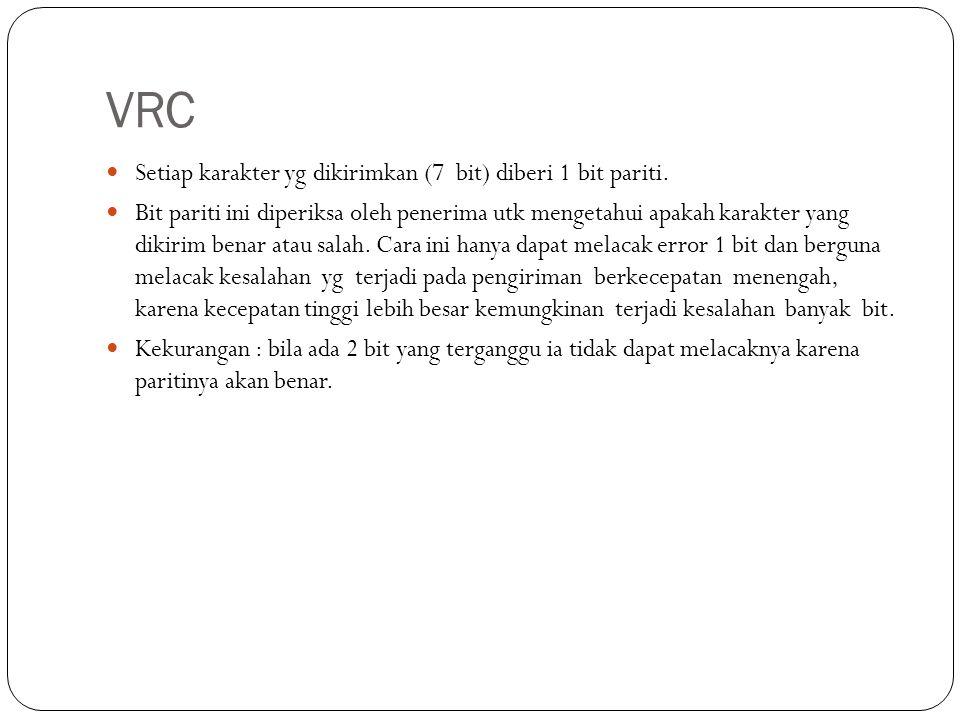 VRC Setiap karakter yg dikirimkan (7 bit) diberi 1 bit pariti. Bit pariti ini diperiksa oleh penerima utk mengetahui apakah karakter yang dikirim bena