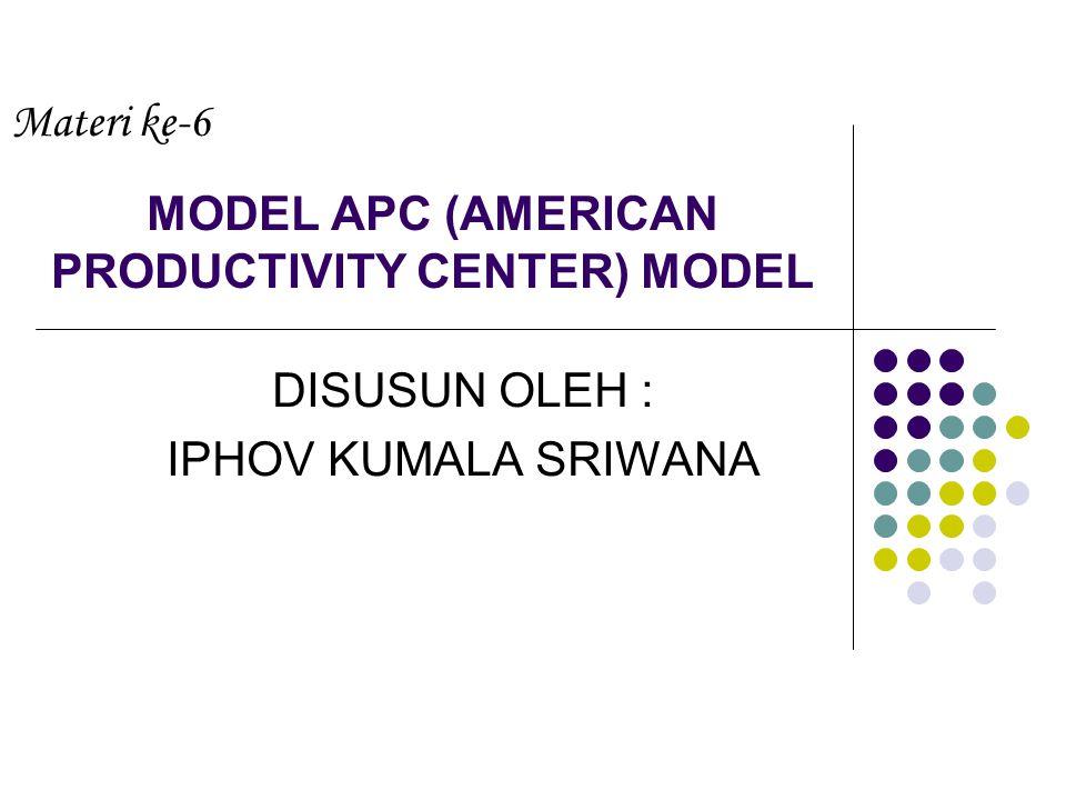 2 INDEKS PRODUKTIVITAS IPF = IP x IPH Keterangan : IPF = Indeks profitabilitas IP = Indeks produktivitas IPH = Indeks Perbaikan Harga (menunjukkan perubahan dalam harga output perusahaan terhadap buaya input)