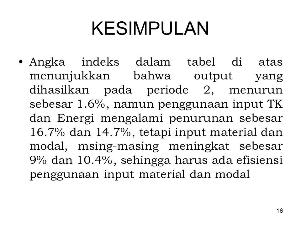 16 KESIMPULAN Angka indeks dalam tabel di atas menunjukkan bahwa output yang dihasilkan pada periode 2, menurun sebesar 1.6%, namun penggunaan input T