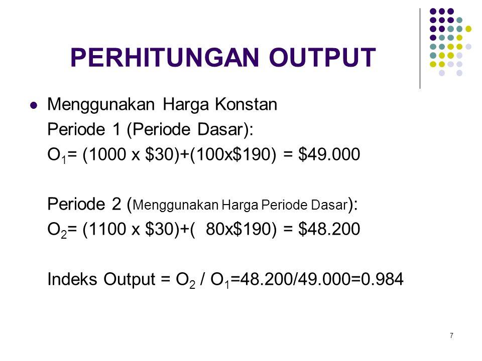 8 PERHITUNGAN INPUT LABOR Menggunakan Harga Konstan Periode 1 (Periode Dasar): L 1 = (3000 x $5)+(600x$6) = $18.600 Periode 2 ( Menggunakan Harga Periode Dasar ): L 2 = (2500 x $5)+( 500x$6) = $15.500 Indeks Input Labor = L 2 / L 1 =15.500/18.600=0.