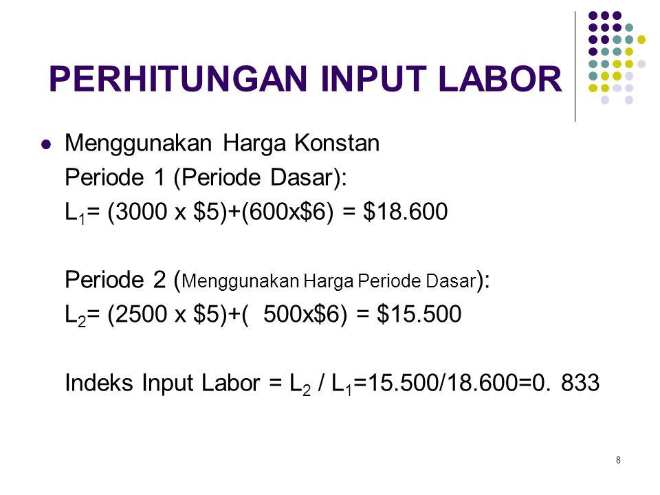 9 PERHITUNGAN INPUT MATERIAL Menggunakan Harga Konstan Periode 1 (Periode Dasar): M 1 = (6000 x $1)+(200x$6)+(300X$2) = $7.800 Periode 2 ( Menggunakan Harga Periode Dasar ): M 2 = (7000 x $1)+(150x$6)+(300X$2) = $8.500 Indeks Input Material = O 2 / O 1 =8.500/7.800=1.090