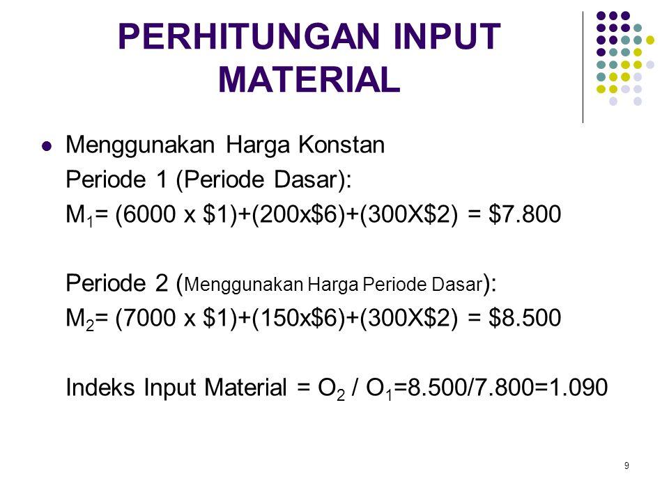 10 PERHITUNGAN INPUT ENERGI Menggunakan Harga Konstan Periode 1 (Periode Dasar): E 1 = (10.000 x $0,15)+(200x$1) = $1.700 Periode 2 ( Menggunakan Harga Periode Dasar ): E 1 = (8.000 x $0,15)+(250x$1) = $1.450 Indeks Input Energi = E 2 / E 1 =1.450/1.700=0,853