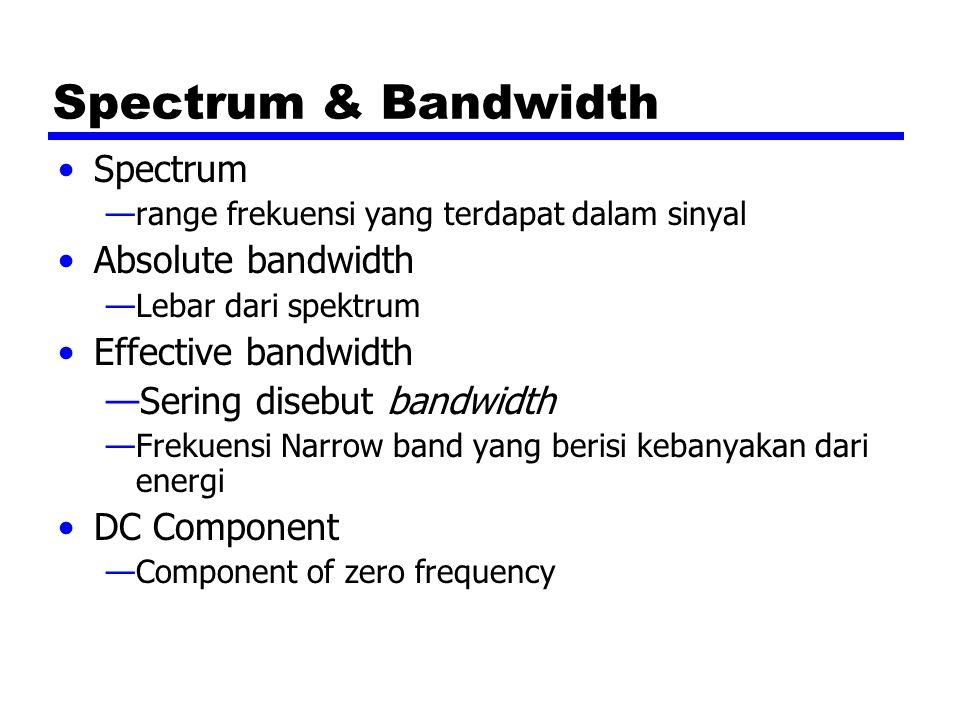 Spectrum & Bandwidth Spectrum —range frekuensi yang terdapat dalam sinyal Absolute bandwidth —Lebar dari spektrum Effective bandwidth —Sering disebut bandwidth —Frekuensi Narrow band yang berisi kebanyakan dari energi DC Component —Component of zero frequency