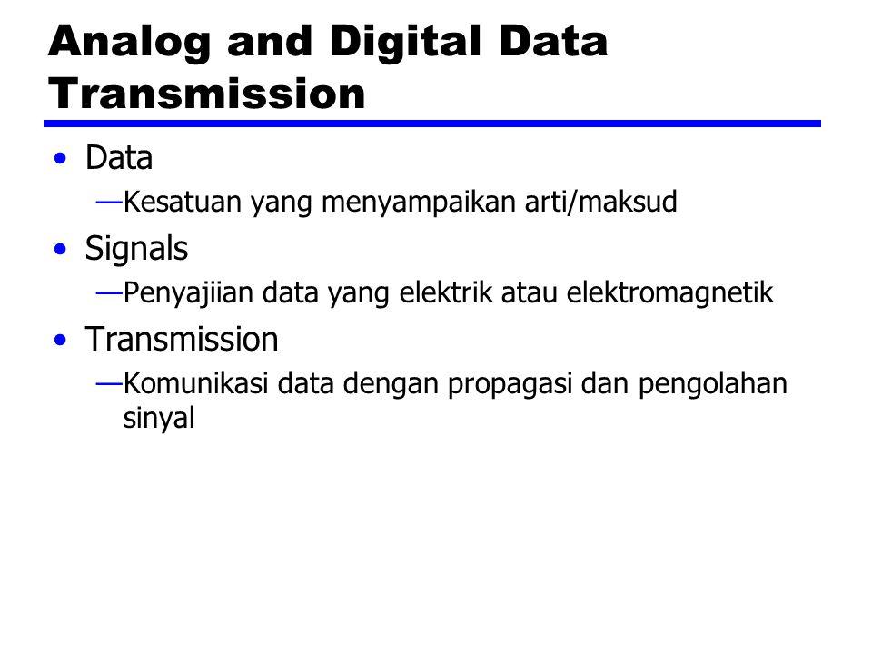 Analog and Digital Data Transmission Data —Kesatuan yang menyampaikan arti/maksud Signals —Penyajiian data yang elektrik atau elektromagnetik Transmission —Komunikasi data dengan propagasi dan pengolahan sinyal