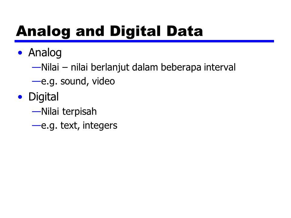 Analog and Digital Data Analog —Nilai – nilai berlanjut dalam beberapa interval —e.g.
