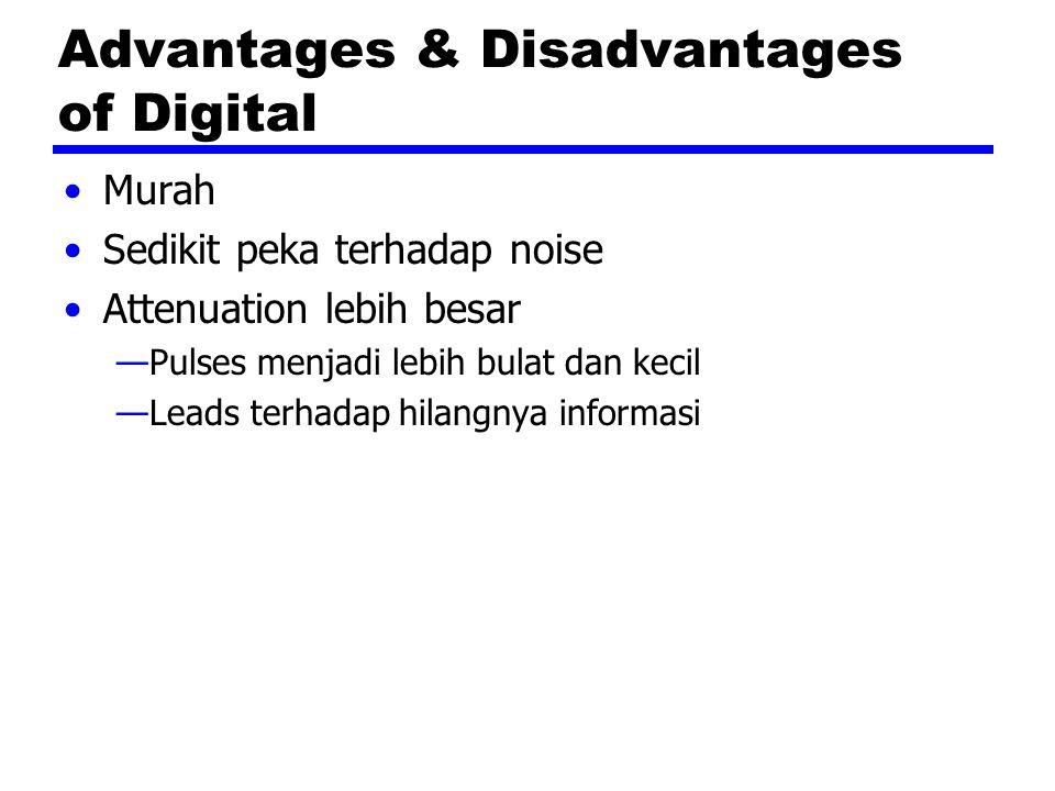 Advantages & Disadvantages of Digital Murah Sedikit peka terhadap noise Attenuation lebih besar —Pulses menjadi lebih bulat dan kecil —Leads terhadap hilangnya informasi