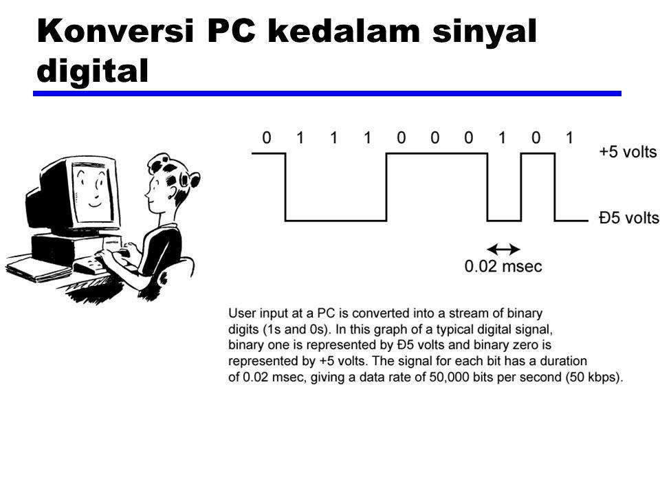 Konversi PC kedalam sinyal digital