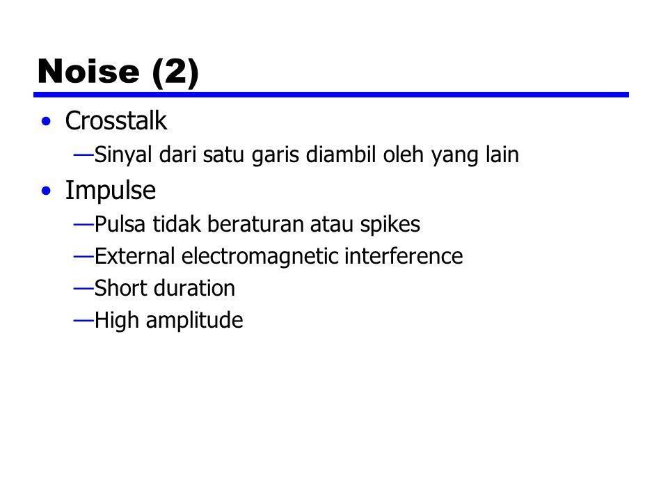 Noise (2) Crosstalk —Sinyal dari satu garis diambil oleh yang lain Impulse —Pulsa tidak beraturan atau spikes —External electromagnetic interference —Short duration —High amplitude