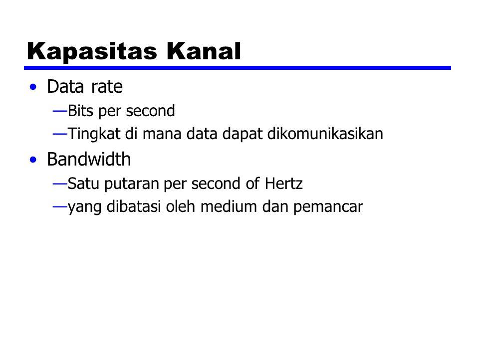 Kapasitas Kanal Data rate —Bits per second —Tingkat di mana data dapat dikomunikasikan Bandwidth —Satu putaran per second of Hertz —yang dibatasi oleh medium dan pemancar