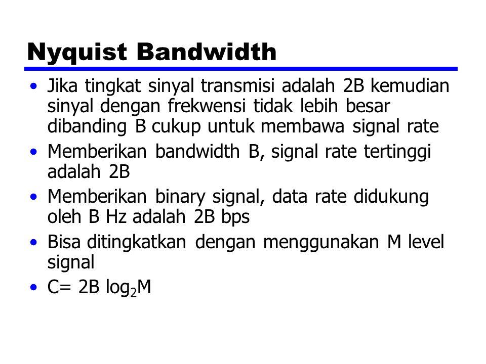 Nyquist Bandwidth Jika tingkat sinyal transmisi adalah 2B kemudian sinyal dengan frekwensi tidak lebih besar dibanding B cukup untuk membawa signal rate Memberikan bandwidth B, signal rate tertinggi adalah 2B Memberikan binary signal, data rate didukung oleh B Hz adalah 2B bps Bisa ditingkatkan dengan menggunakan M level signal C= 2B log 2 M