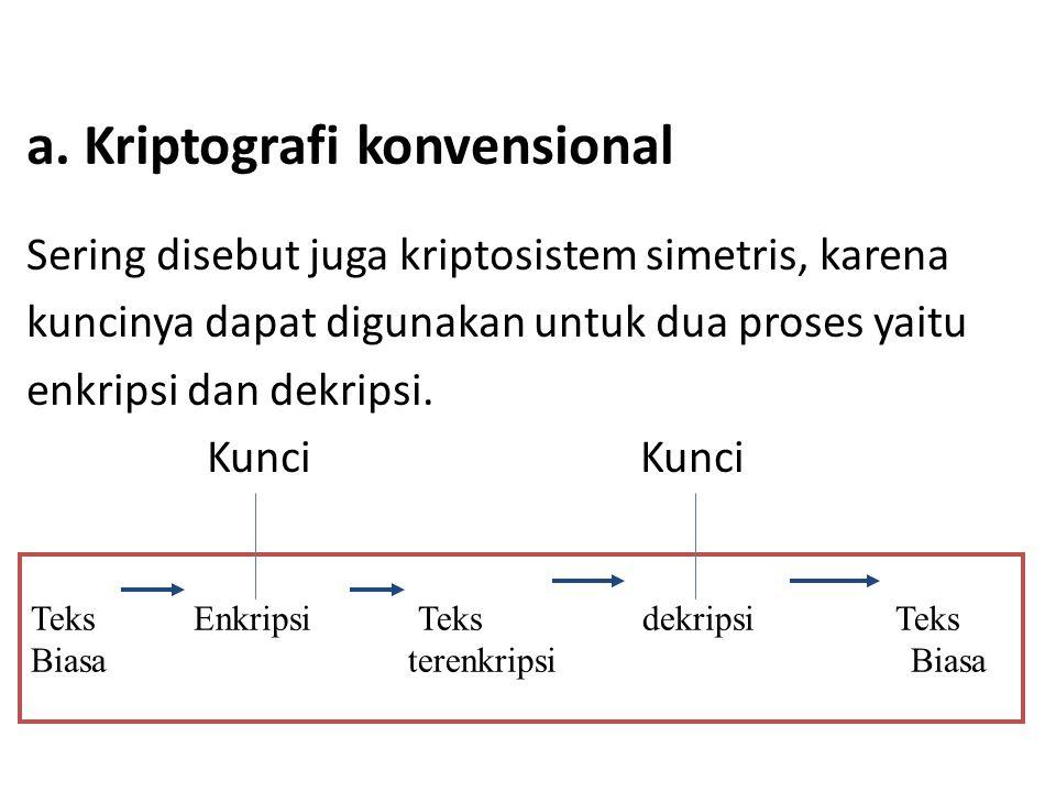 a. Kriptografi konvensional Sering disebut juga kriptosistem simetris, karena kuncinya dapat digunakan untuk dua proses yaitu enkripsi dan dekripsi. K