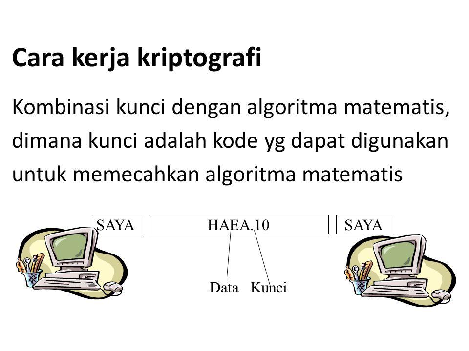 Cara kerja kriptografi Kombinasi kunci dengan algoritma matematis, dimana kunci adalah kode yg dapat digunakan untuk memecahkan algoritma matematis SA