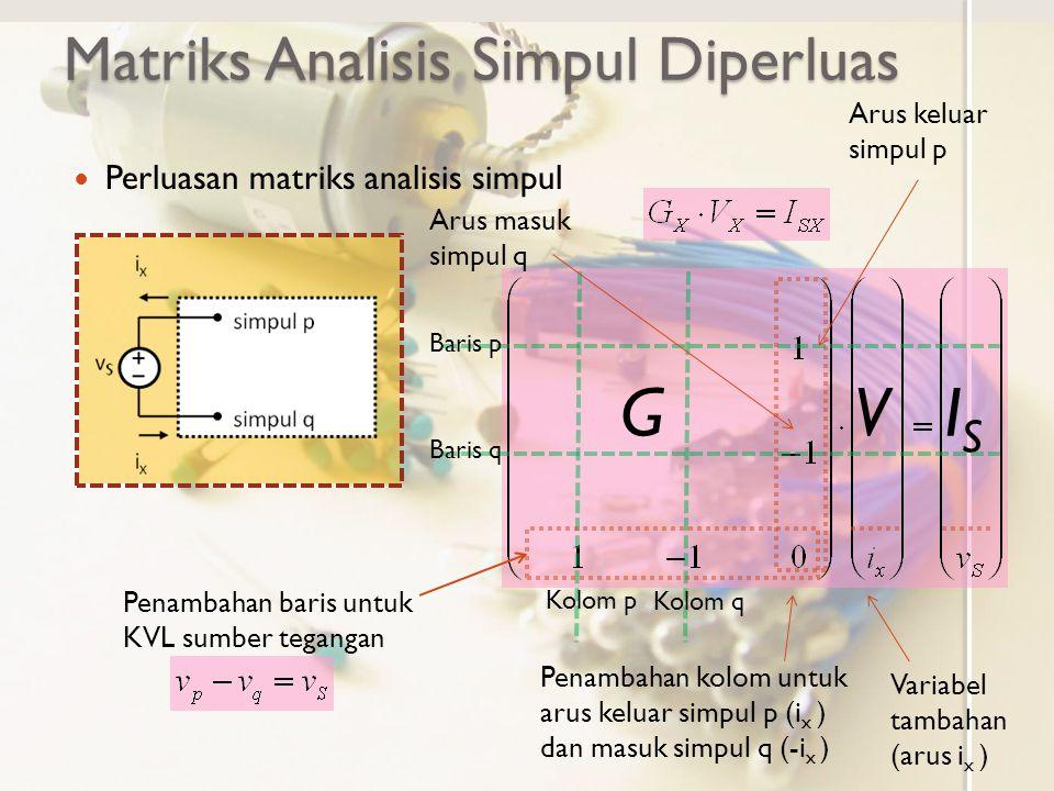 Matriks Analisis Simpul Diperluas Perluasan matriks analisis simpul GVISIS Baris p Baris q Kolom p Kolom q Penambahan baris untuk KVL sumber tegangan