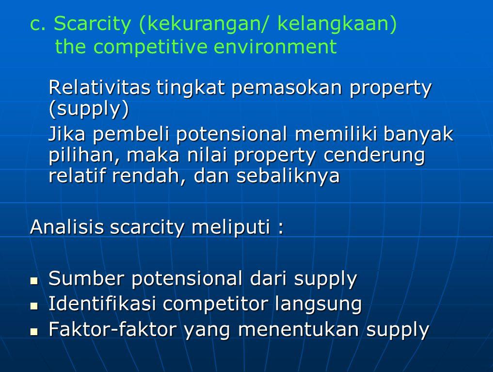 Relativitas tingkat pemasokan property (supply) Jika pembeli potensional memiliki banyak pilihan, maka nilai property cenderung relatif rendah, dan se