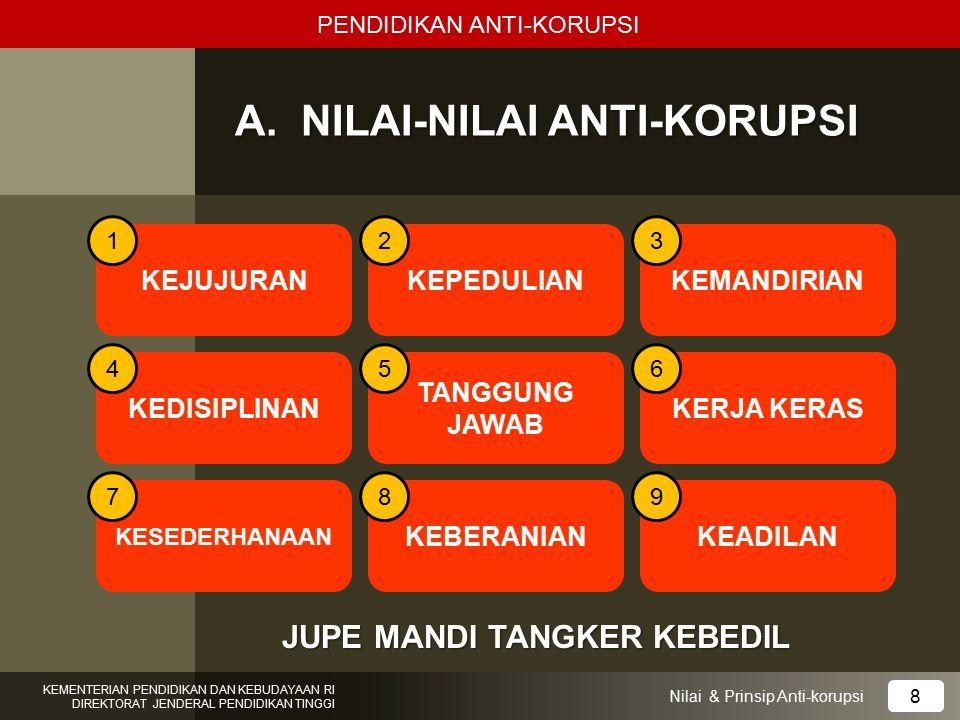 A. NILAI-NILAI ANTI-KORUPSI PENDIDIKAN ANTI-KORUPSI KEMENTERIAN PENDIDIKAN DAN KEBUDAYAAN RI DIREKTORAT JENDERAL PENDIDIKAN TINGGI 8 Nilai & Prinsip A