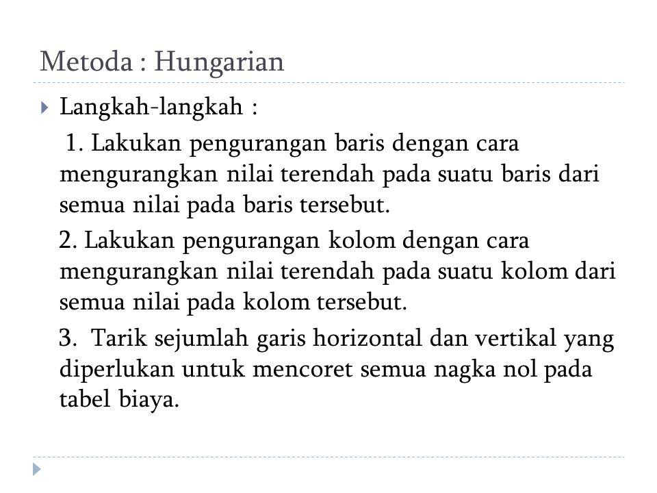 Metoda : Hungarian  Langkah-langkah : 1. Lakukan pengurangan baris dengan cara mengurangkan nilai terendah pada suatu baris dari semua nilai pada bar