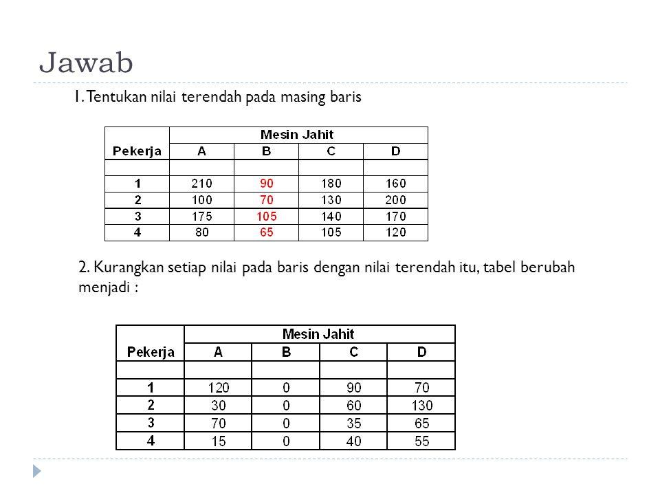 Jawab 1. Tentukan nilai terendah pada masing baris 2. Kurangkan setiap nilai pada baris dengan nilai terendah itu, tabel berubah menjadi :