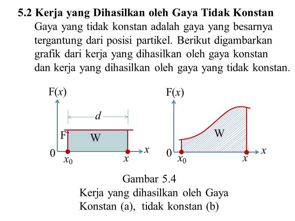 Kerja yang dihasilkan oleh gaya F(x) adalah (5.2) Contoh 5.2 Gaya sebesar 4x Newton memindahkan sebuah partikel dari posisi x = 1,0 meter ke posisi x = 5,0 meter.